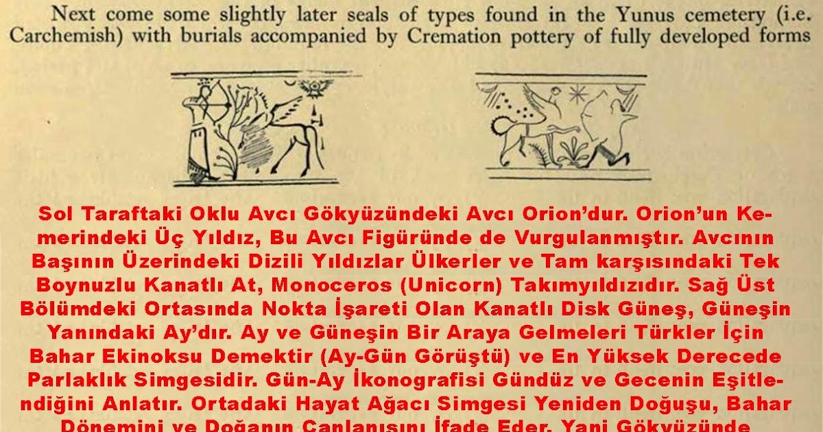 Mitoloji ve ikonografi