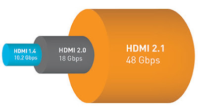 hdmi-21-48gbps