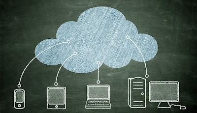 Hybrid Cloud Computing Trends