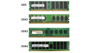 Pengertian Teknologi RAM DDR, DDR2, DDR3, DDR4