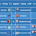 Lịch trực tiếp vòng 21 Ngoại hạng Anh trên VTVcab