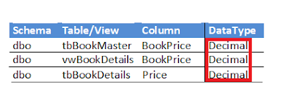 Search All Columns of Specific Data Type in all Tables of Sql Server Database