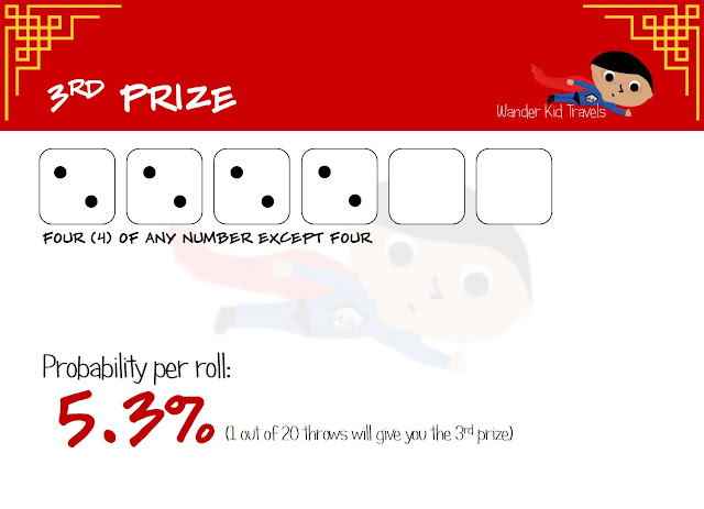 Probability of getting 3rd prize in Mooncake Dice Game