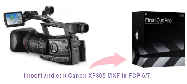 Canon Mxf Converter For Mac - selectload