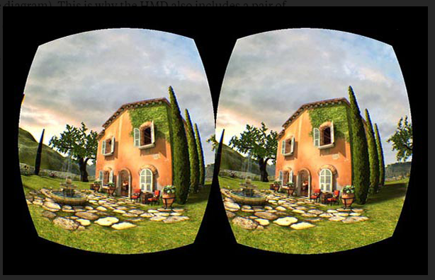 Image displayed in Virtual Reality System