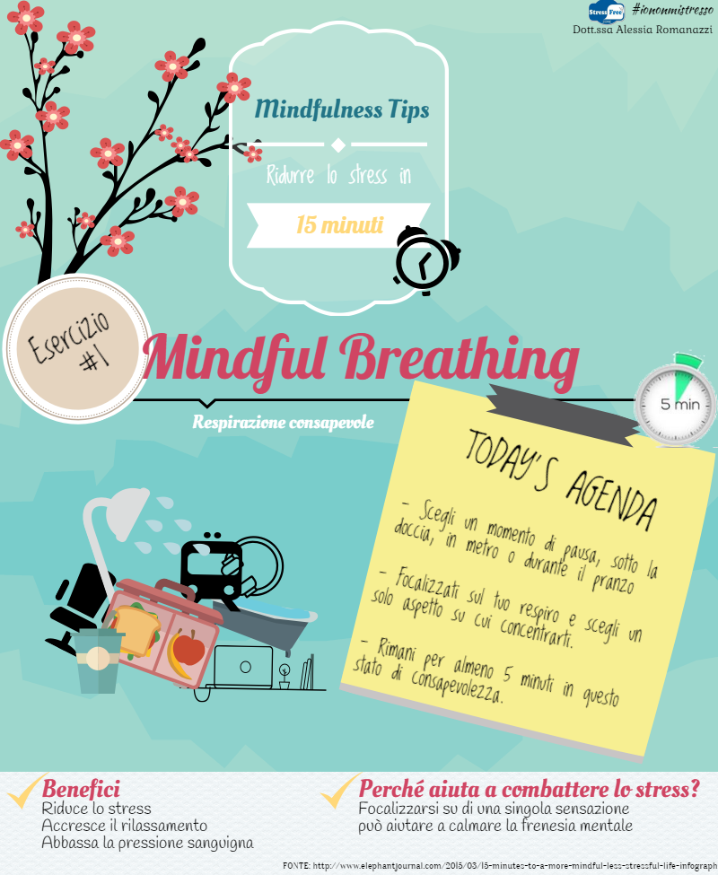 Mindful breathing - Respirare Mindfulness