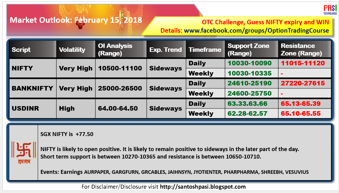 Indian Market Outlook: 20180215