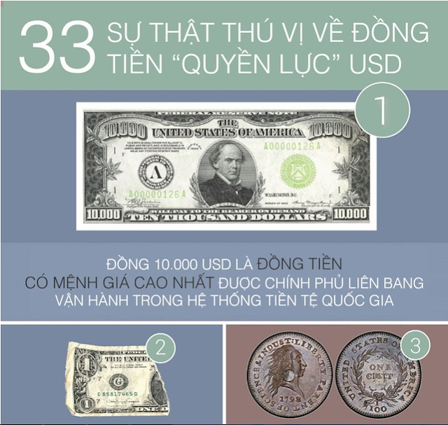 suc-manh-dong-usd