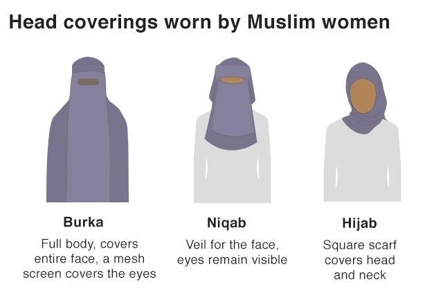 Jenis Jenis Hijab Yang Sering Dipakai Oleh Wanita Muslim