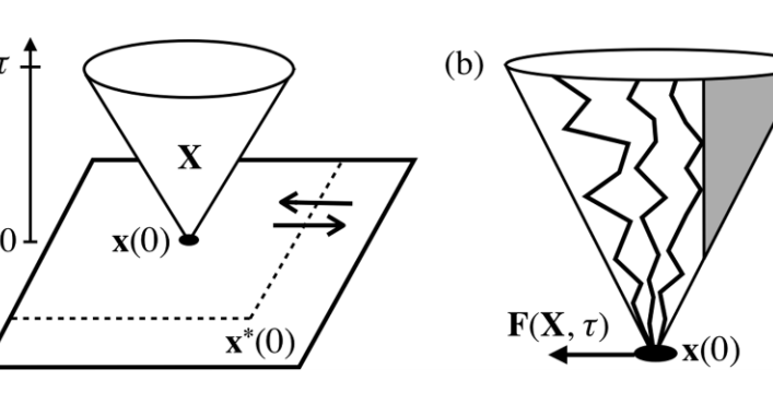 Information Transfer Economics: Causal entropic forces as