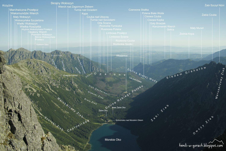 Panorama z Mięguszowieckiej Przełęczy pod Chłopkiem