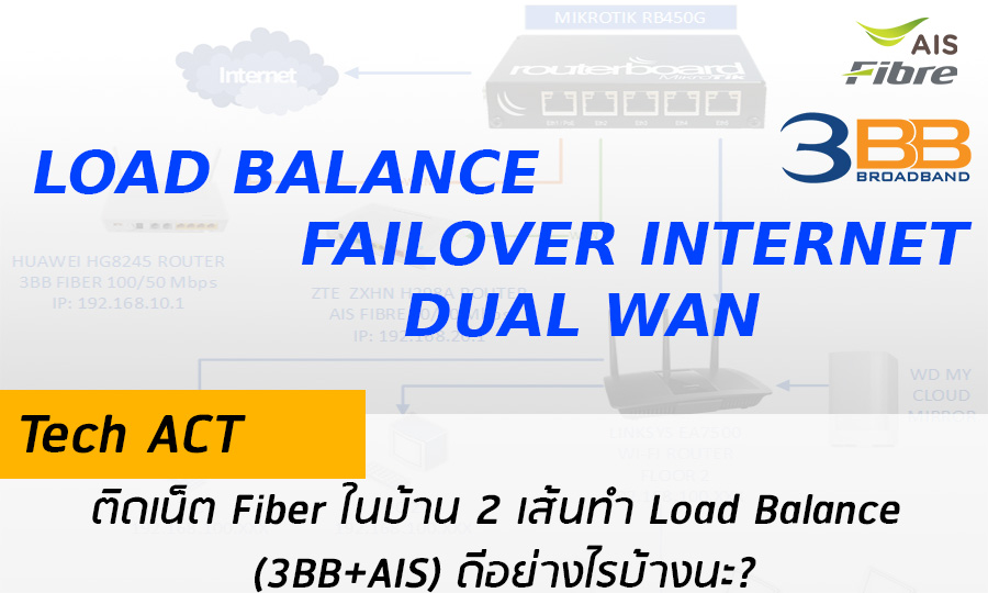 เล่าประสบการณ์-ติดเน็ต Fiber ในบ้าน 2 เส้นทำ Load Balance