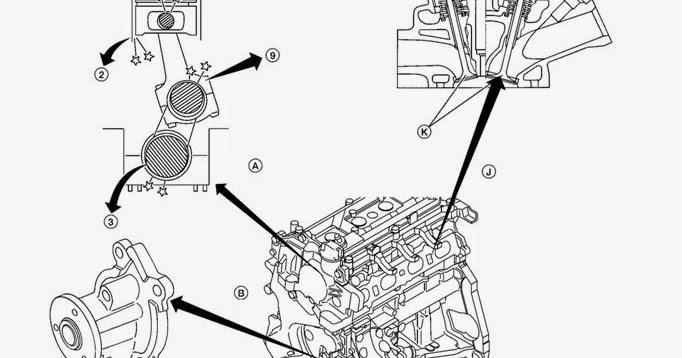 Nissan Versa Hr15de Mr18de Noise Vibration And Harshness