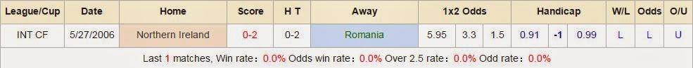 dự đoán bóng đá