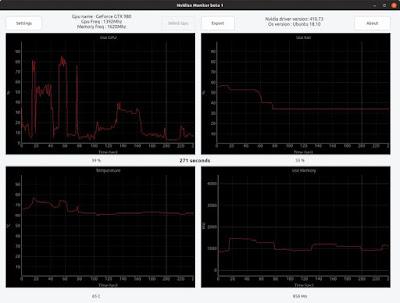 nvidiux-gpu-monitoring-768x582