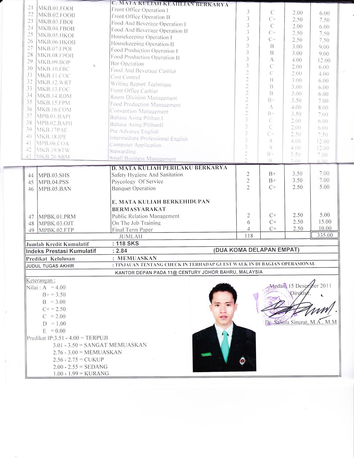 application letter  mei 2013