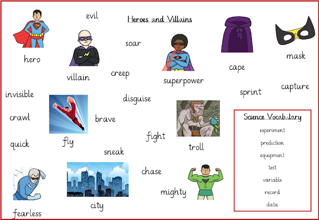 BeightonSchoolSheffield: Superhero Vocabulary