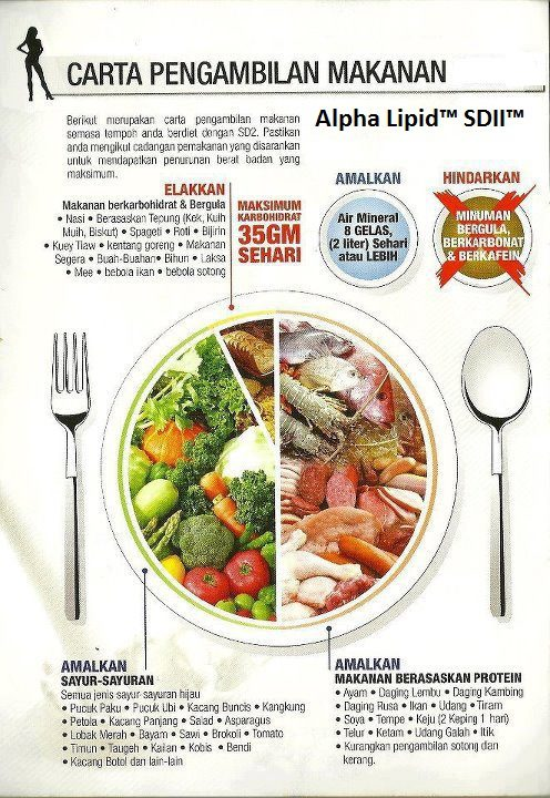 Macam-macam Jenis Diet, Kamu Pilih Mana?