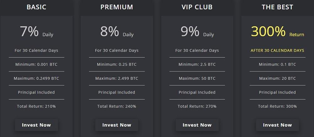 Инвестиционные планы Leonard Club LTD