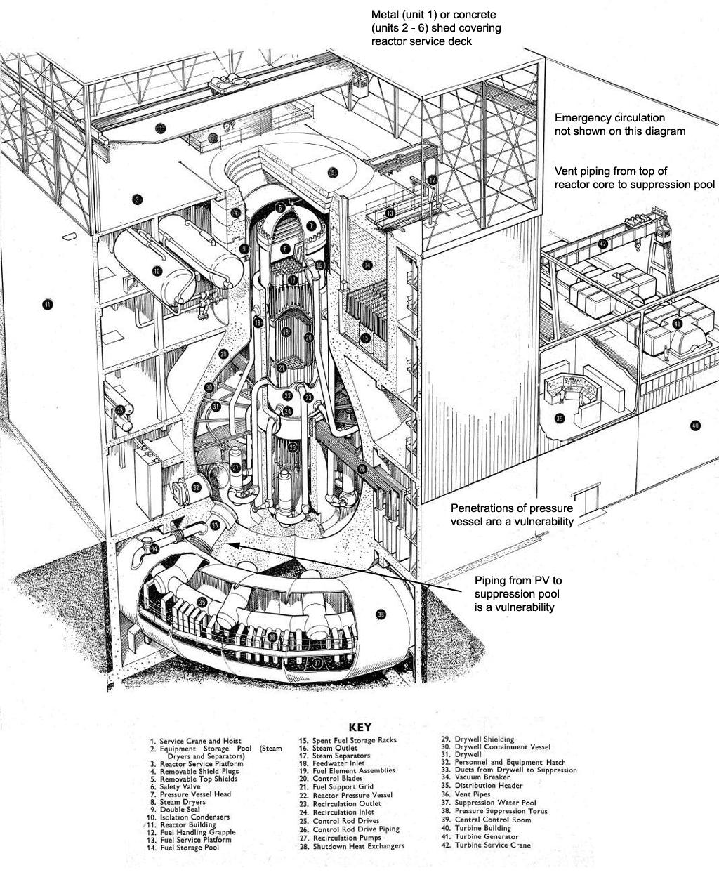power plant diagram boiling water reactor
