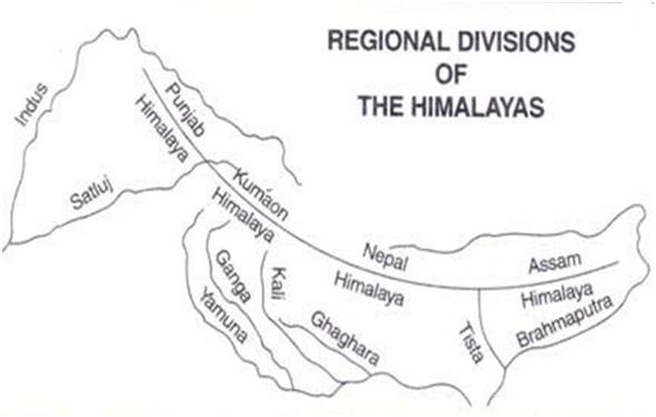Classification2 - हिमालय पर्वत श्रंखला का विभाजन या वर्गीकरण