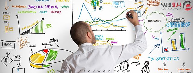 ما يجب أن يعرفه المدونون وأصحاب المواقع عن السيو بكافة تقنياته