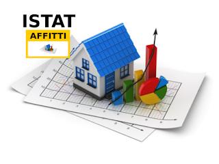 Indice Istat Affitti Settembre 2016