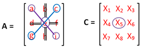 X5 cofactors matriks 3x3