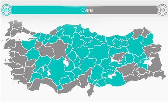 «Σουλτανική δημοκρατία» – πύρρειος νίκη για τον Ερντογάν