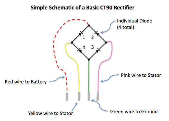 How To Test Your CT90 Rectifier