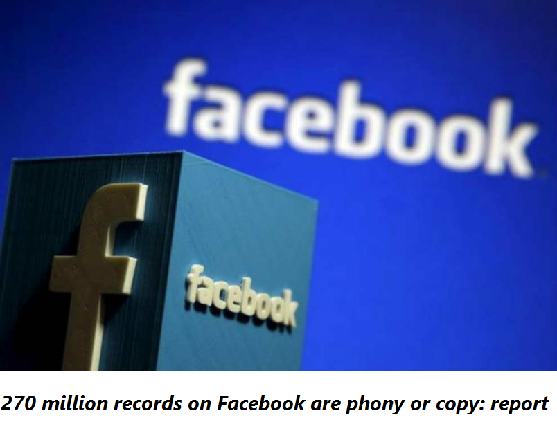 270 million records on Facebook are phony or copy: report
