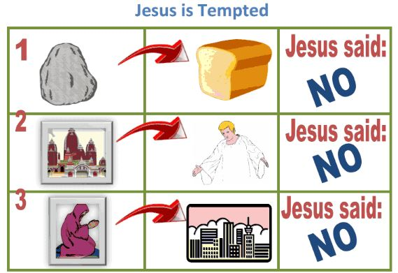 Bible Fun For Kids Jesus Is Tempted