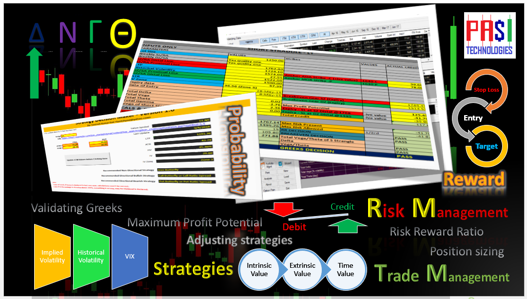 Non directional options trading home study course