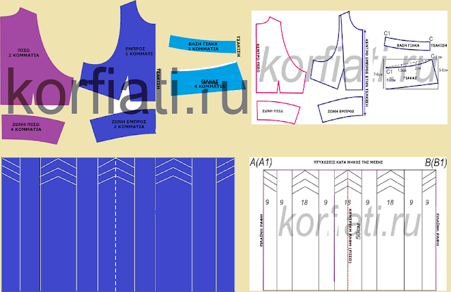 73861c217f4d Για να υπολογίσετε τις πιέτες στη φούστα χρειάζεται να γνωρίζετε την  μέτρηση της μέσης σας. Ο υπολογισμός των πιετών που φαίνονται στο πατρόν  είναι για μέση ...