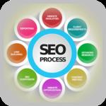SEO оптимизация на блога на blogspot самостоятелно