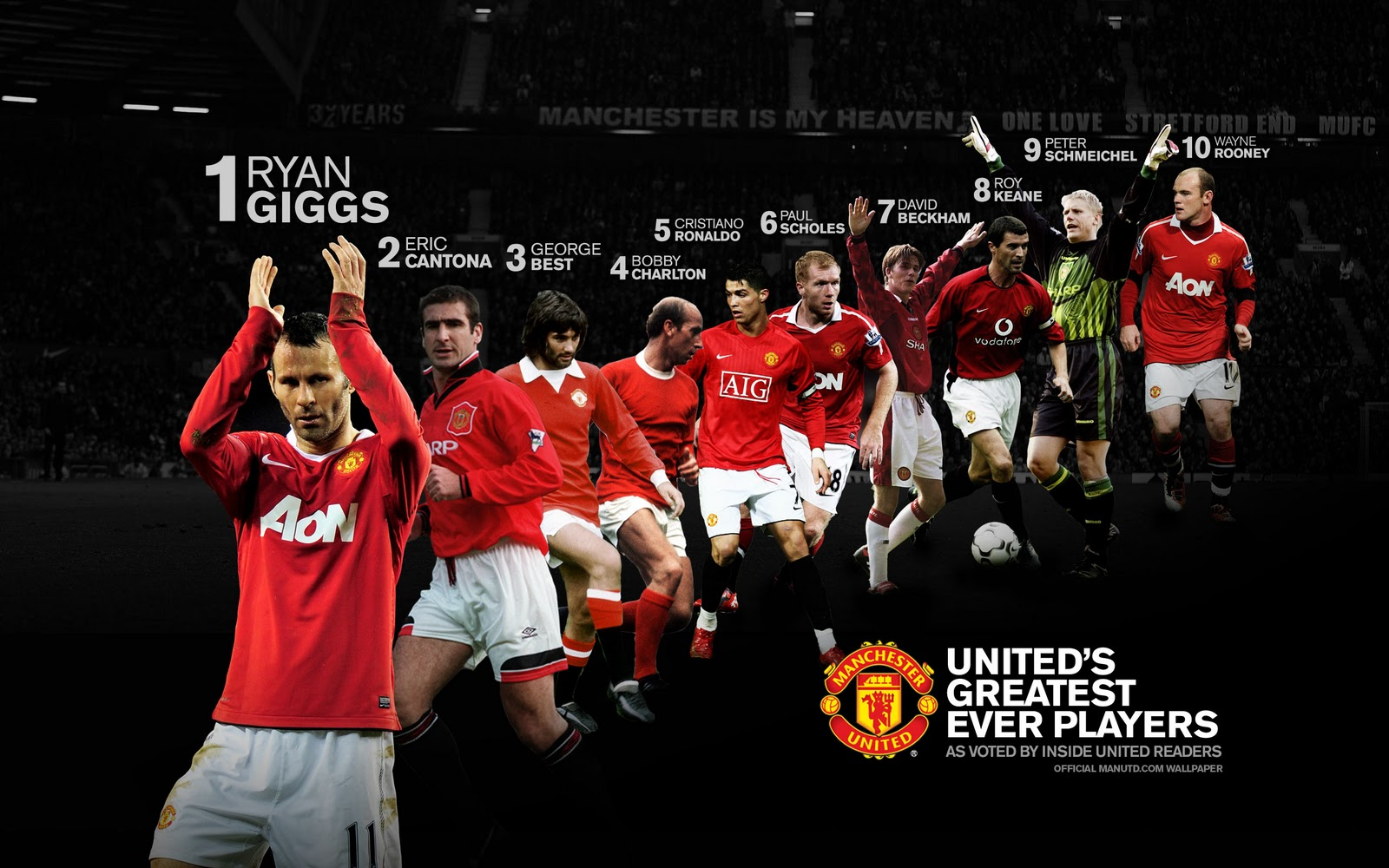 manchester united wallpapers hdimage - photo #14