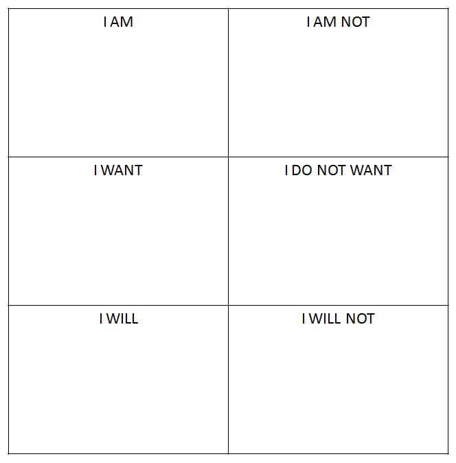 Setting Healthy Boundaries Worksheets apexwindowsdoors – Personal Boundaries Worksheet