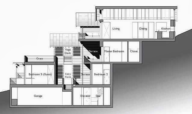 Hillside House Plans Design