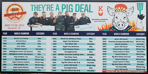 2017 Memphis In May World Championship BBQ Cooking Contest whole hog Grilla Grills
