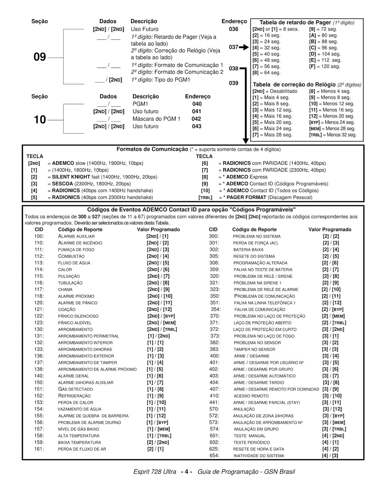 Alarme Globoseg (32) 3241-2160