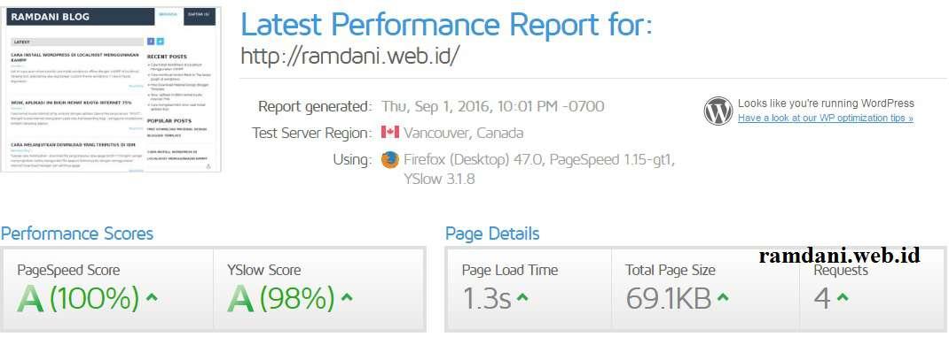 Cara Mempercepat Loading Website WordPress Dengan Autoptimize
