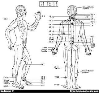 Plantar Fasciitis Exercises Patient Handout