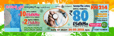 keralalotteryresult.net, kerala lottery 24/5/2018, kerala lottery result 24.5.2018, kerala lottery results 24-05-2018, karunya plus lottery KN 214 results 24-05-2018, karunya plus lottery KN 214, live karunya plus lottery KN-214, karunya plus lottery, kerala lottery today result karunya plus, karunya plus lottery (KN-214) 24/05/2018, KN 214, KN 214, karunya plus lottery K214N, karunya plus lottery 24.5.2018, kerala lottery 24.5.2018, kerala lottery result 24-5-2018, kerala lottery result 24-5-2018, kerala lottery result karunya plus, karunya plus lottery result today, karunya plus lottery KN 214, www.keralalotteryresult.net/2018/05/24 KN-214-live-karunya plus-lottery-result-today-kerala-lottery-results, keralagovernment, result, gov.in, picture, image, images, pics, pictures kerala lottery, kl result, yesterday lottery results, lotteries results, keralalotteries, kerala lottery, keralalotteryresult, kerala lottery result, kerala lottery result live, kerala lottery today, kerala lottery result today, kerala lottery results today, today kerala lottery result, karunya plus lottery results, kerala lottery result today karunya plus, karunya plus lottery result, kerala lottery result karunya plus today, kerala lottery karunya plus today result, karunya plus kerala lottery result, today karunya plus lottery result, karunya plus lottery today result, karunya plus lottery results today, today kerala lottery result karunya plus, kerala lottery results today karunya plus, karunya plus lottery today, today lottery result karunya plus, karunya plus lottery result today, kerala lottery result live, kerala lottery bumper result, kerala lottery result yesterday, kerala lottery result today, kerala online lottery results, kerala lottery draw, kerala lottery results, kerala state lottery today, kerala lottare, kerala lottery result, lottery today, kerala lottery today draw result, kerala lottery online purchase, kerala lottery online buy, buy kerala lottery online, kerala result kera