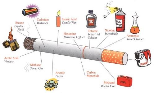 sedoxn les dangers du tabac cigarette. Black Bedroom Furniture Sets. Home Design Ideas