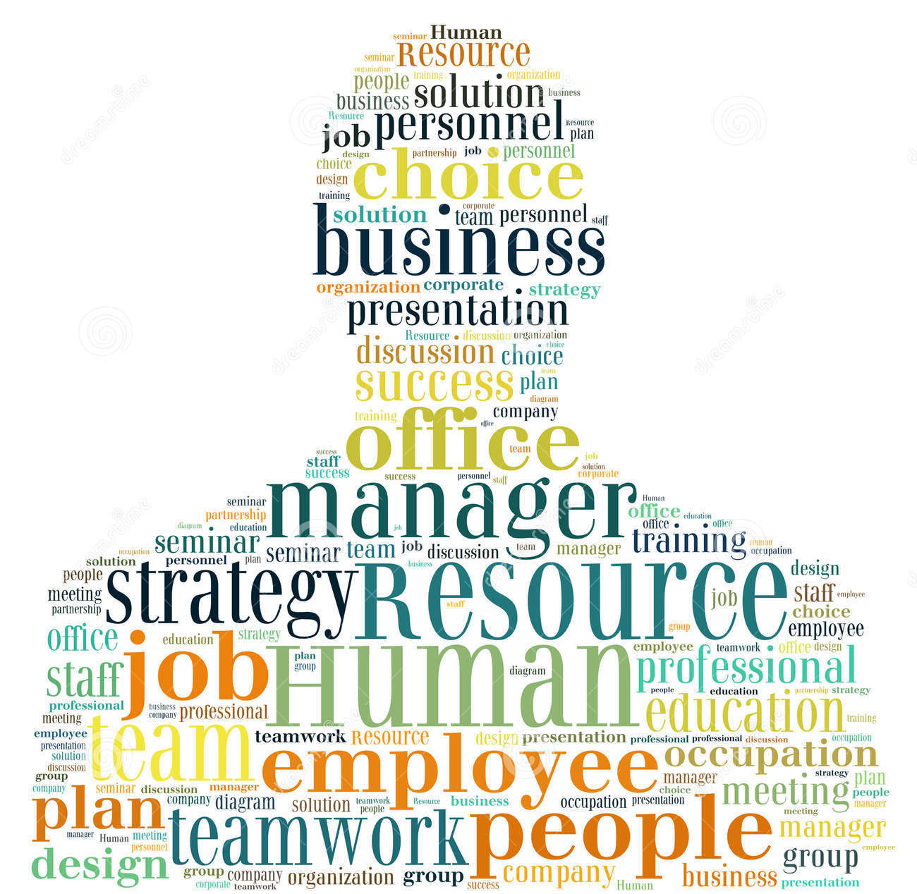 Human Resource Management Examples