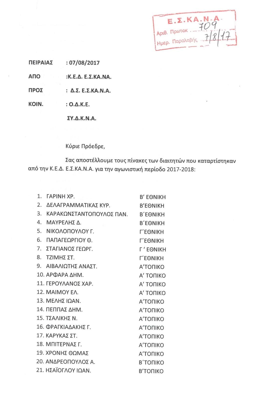 Οι αξιολογήσεις των διαιτητών του ΣΥΔΚΝΑ για την περίοδο 2017-18 από την ΚΕΔ ΕΣΚΑΝΑ