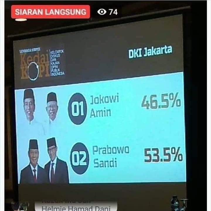 Hasil Resmi Penghitungan Suara Pemilu 2019 oleh KPU DKI Jakarta