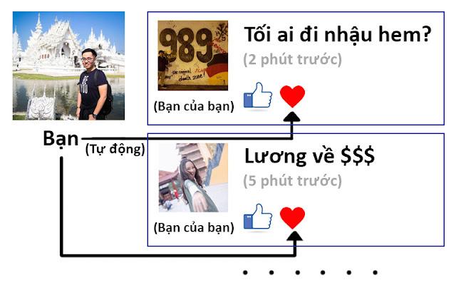 kinh doanh online facebook