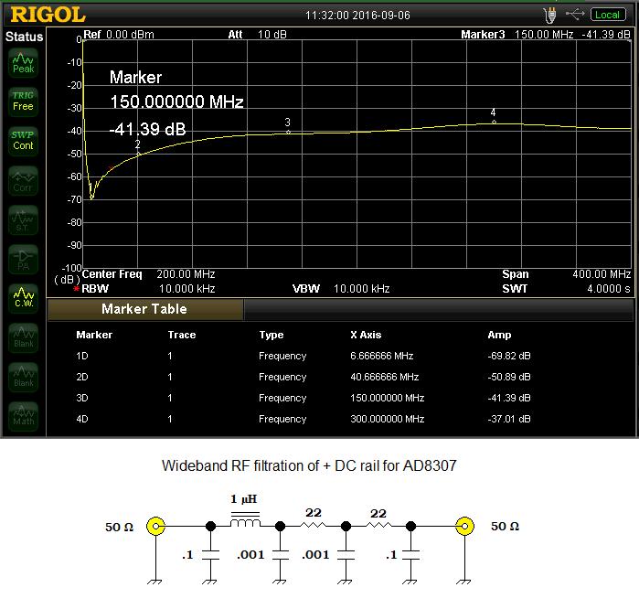 QRP HomeBuilder - QRPHB -: Log Amplifer -- Jupiter Modular Receiver