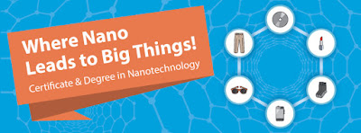 Banner Ad text: Where Nano Leads to Big Things! Certificate & Degree in Nanotechnology. Illustration of web of pants, sunglasses, socks, lipstick, purse, cd
